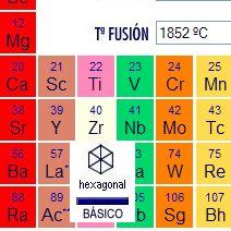 Fsica y qumica 1 bachillerato tabla peridica muy completa con mucha informacin donde tambin puedes encontrar datos sobre la historia de la misma urtaz Images